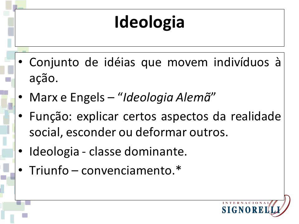 Ideologia Conjunto de idéias que movem indivíduos à ação.
