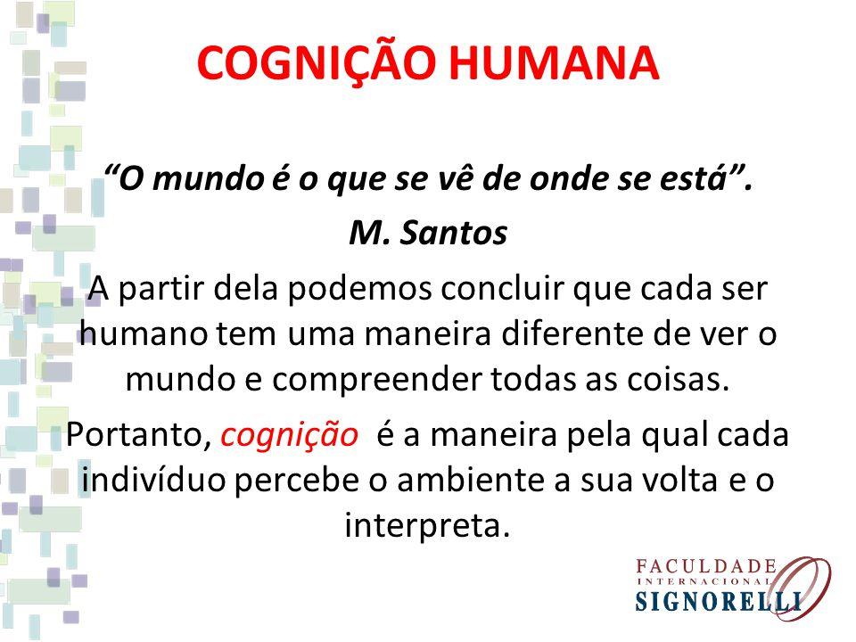 COGNIÇÃO HUMANA