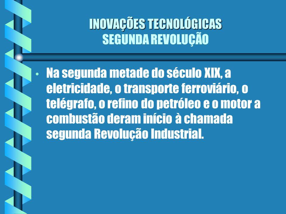 INOVAÇÕES TECNOLÓGICAS SEGUNDA REVOLUÇÃO