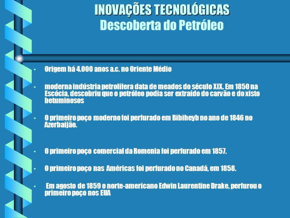 INOVAÇÕES TECNOLÓGICAS Descoberta do Petróleo