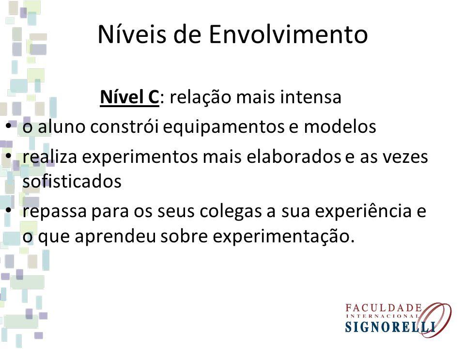 Níveis de Envolvimento