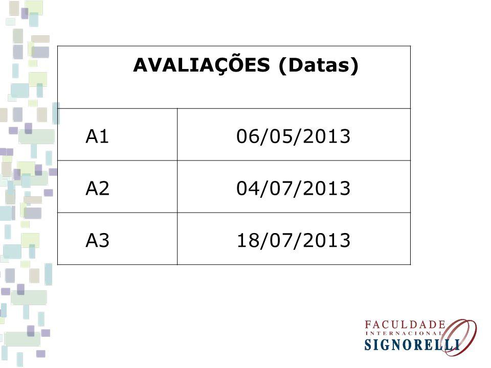 AVALIAÇÕES (Datas) A1 06/05/2013 A2 04/07/2013 A3 18/07/2013