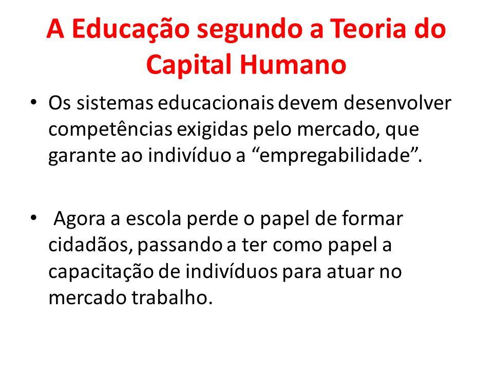 A Educação segundo a Teoria do Capital Humano