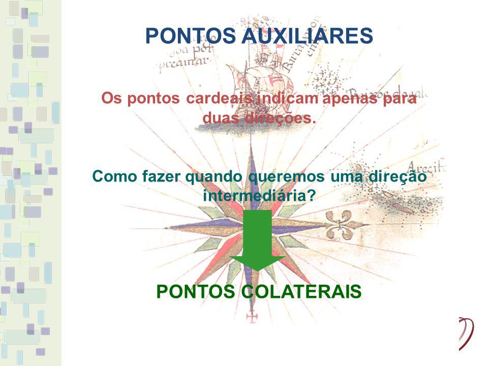 PONTOS AUXILIARES PONTOS COLATERAIS