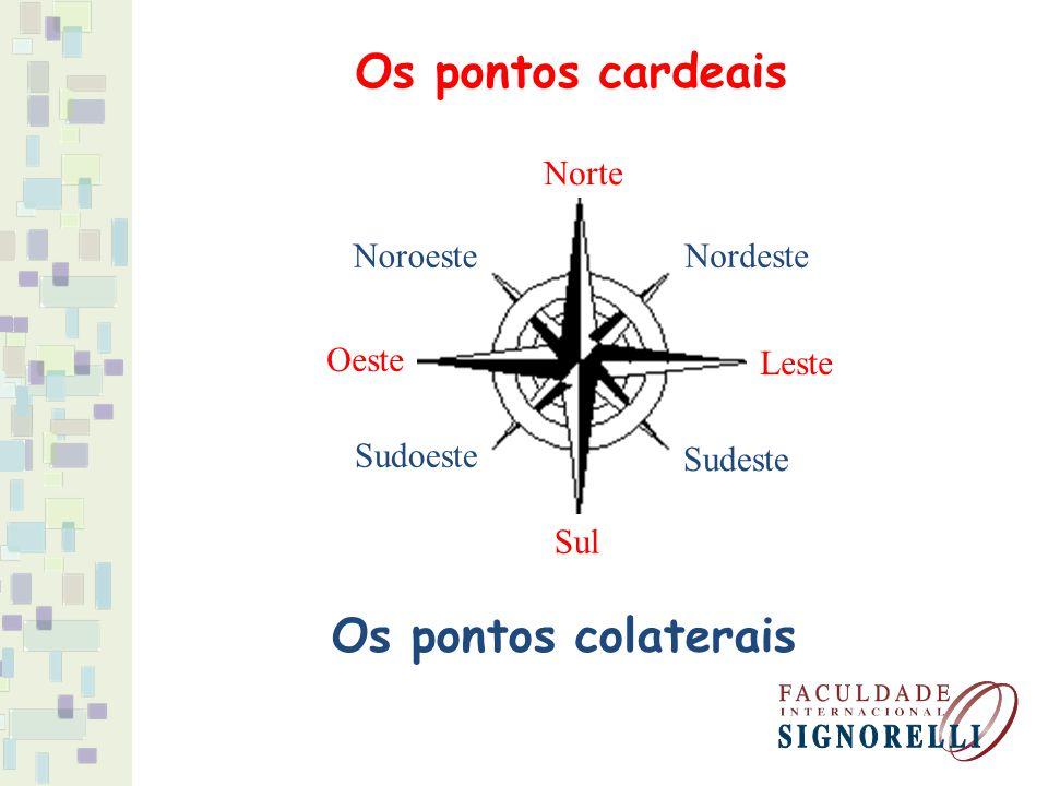 Os pontos cardeais Os pontos colaterais Norte Noroeste Nordeste Oeste