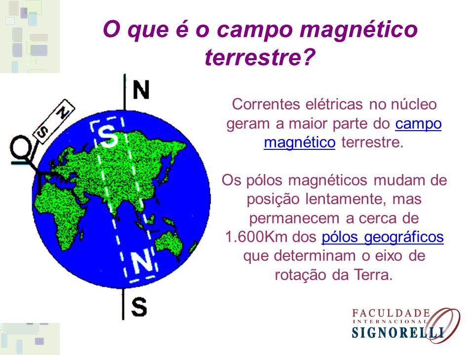 O que é o campo magnético terrestre