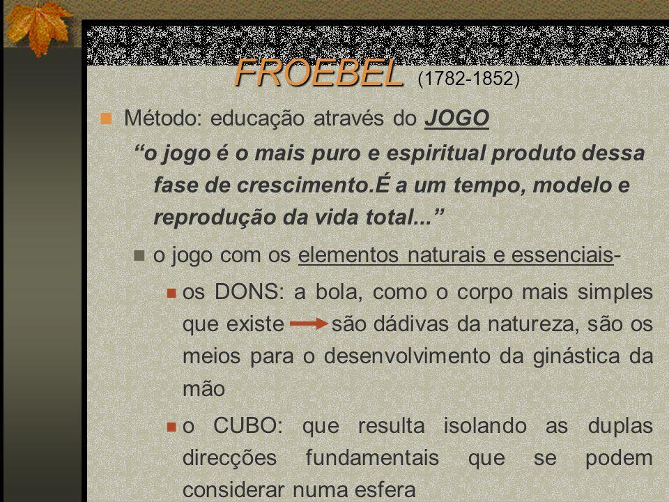 FROEBEL (1782-1852) Método: educação através do JOGO