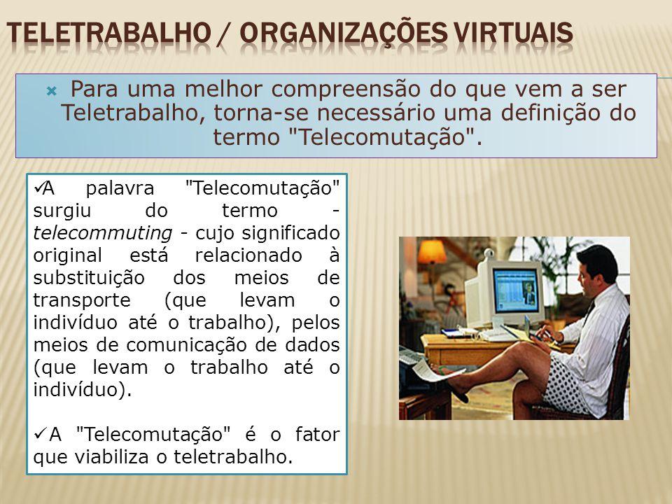 Teletrabalho / Organizações virtuais