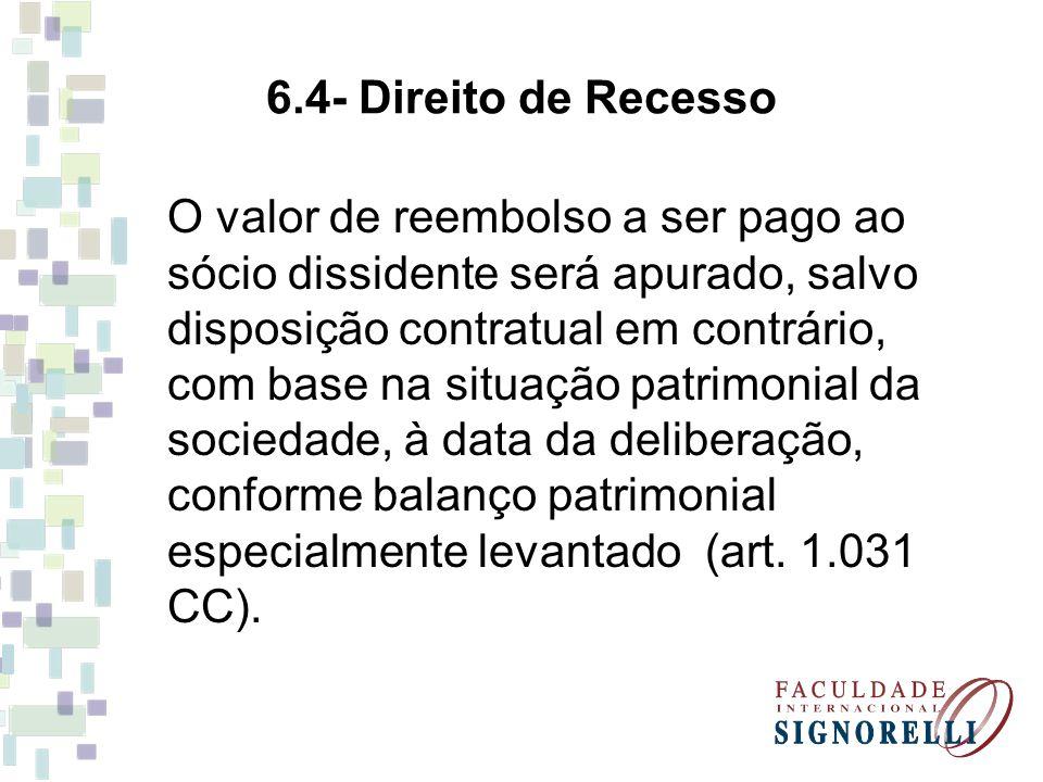6.4- Direito de Recesso