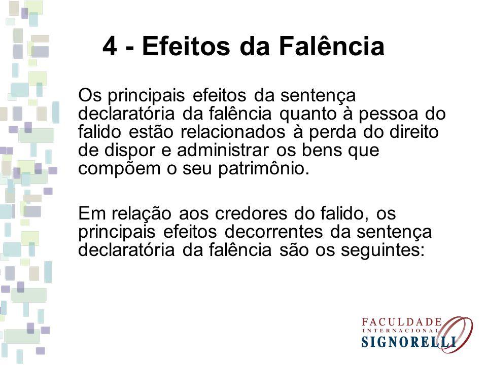 4 - Efeitos da Falência