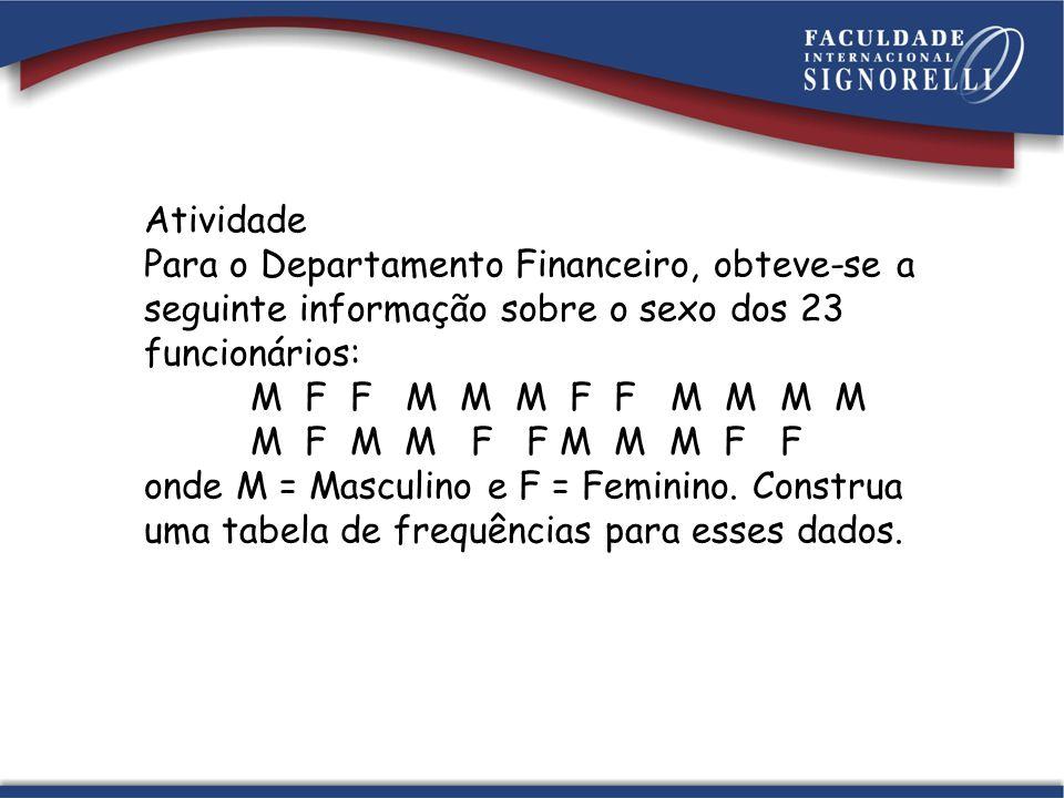 Atividade Para o Departamento Financeiro, obteve-se a seguinte informação sobre o sexo dos 23 funcionários: