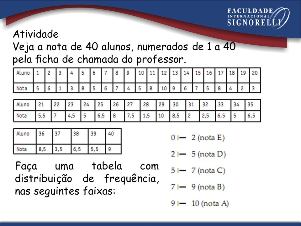 Atividade Veja a nota de 40 alunos, numerados de 1 a 40. pela ficha de chamada do professor.