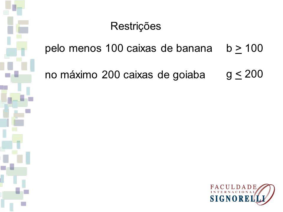 Restrições pelo menos 100 caixas de banana b > 100 no máximo 200 caixas de goiaba g < 200