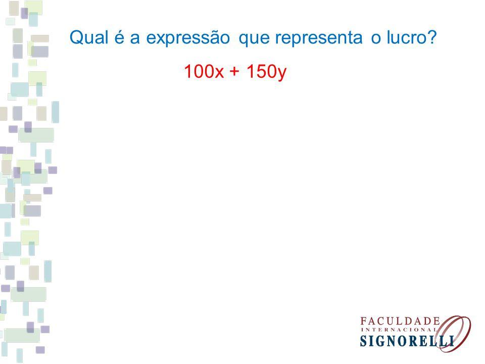 Qual é a expressão que representa o lucro