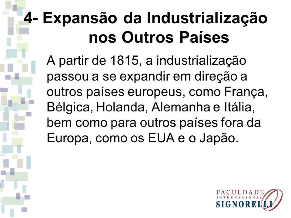 4- Expansão da Industrialização nos Outros Países
