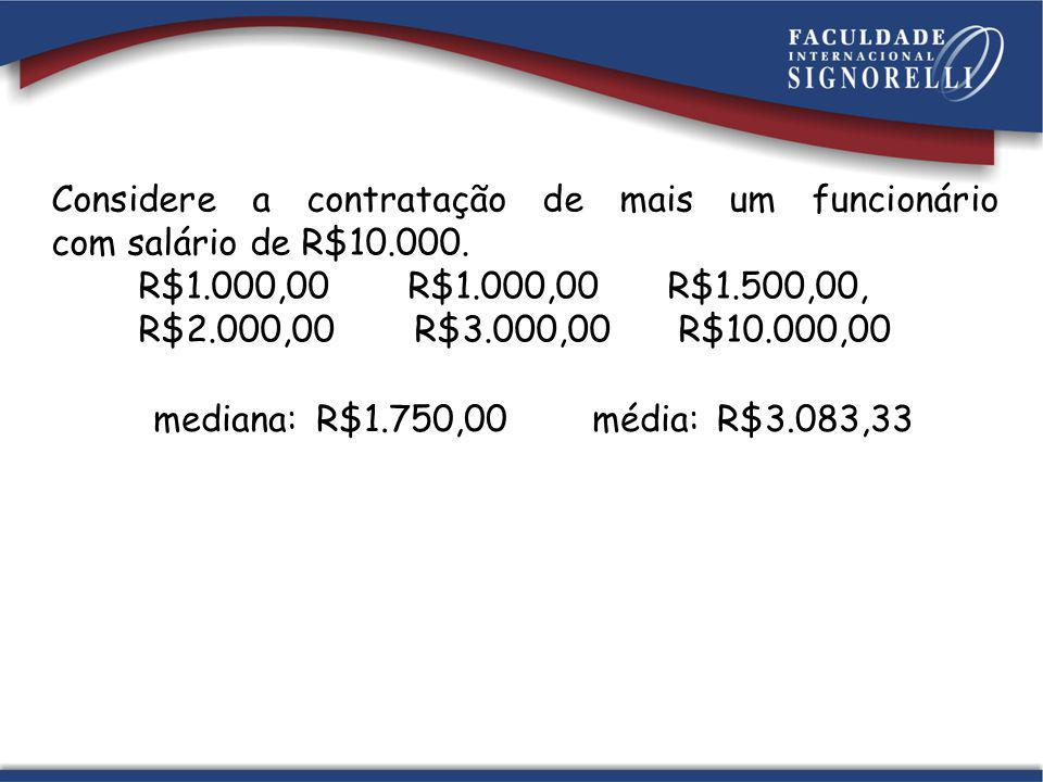 Considere a contratação de mais um funcionário com salário de R$10.000.