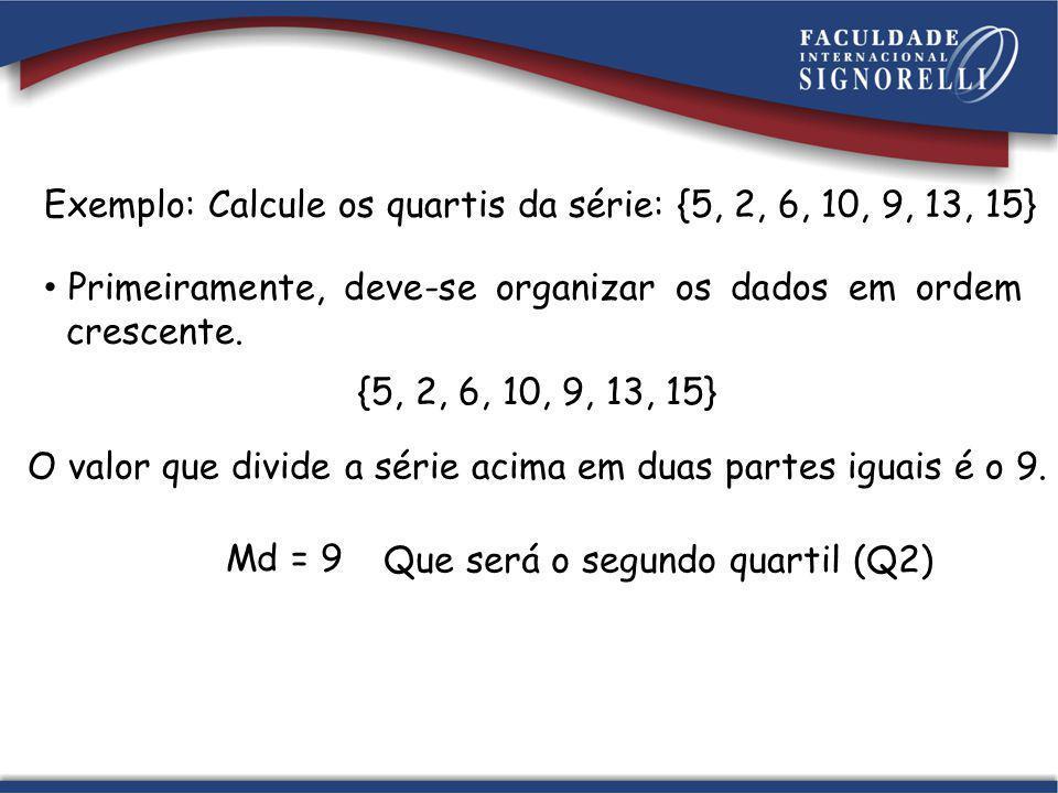 Exemplo: Calcule os quartis da série: {5, 2, 6, 10, 9, 13, 15}