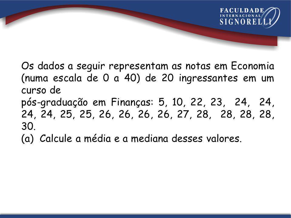 Os dados a seguir representam as notas em Economia (numa escala de 0 a 40) de 20 ingressantes em um curso de