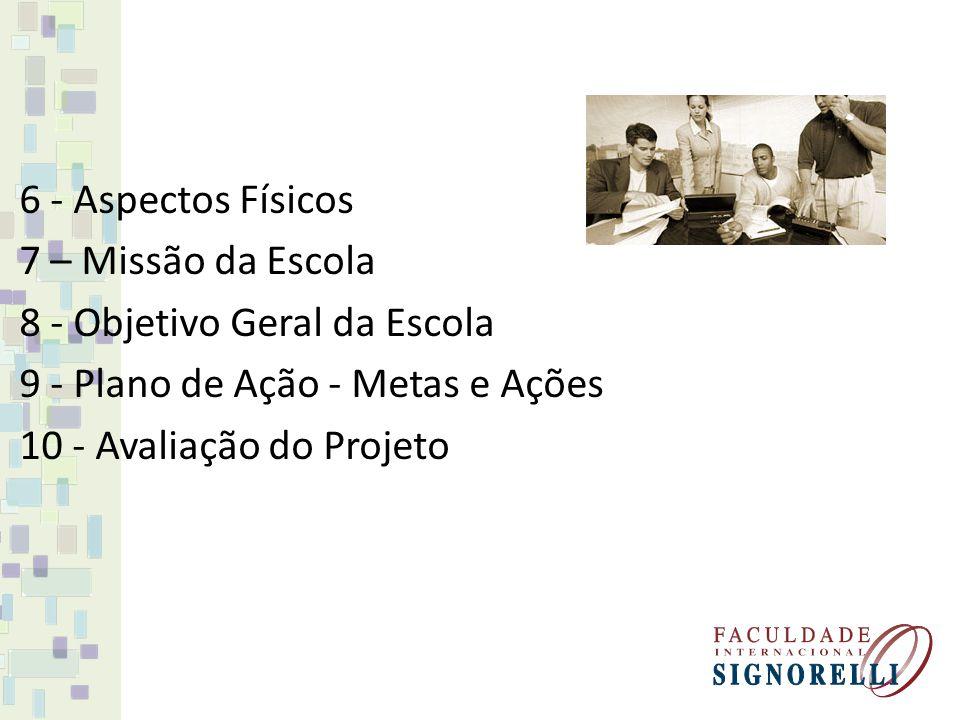 6 - Aspectos Físicos 7 – Missão da Escola. 8 - Objetivo Geral da Escola. 9 - Plano de Ação - Metas e Ações.