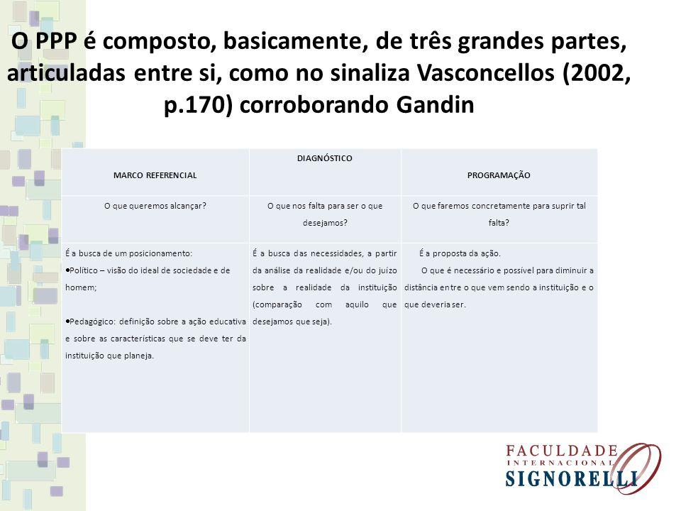 O PPP é composto, basicamente, de três grandes partes, articuladas entre si, como no sinaliza Vasconcellos (2002, p.170) corroborando Gandin