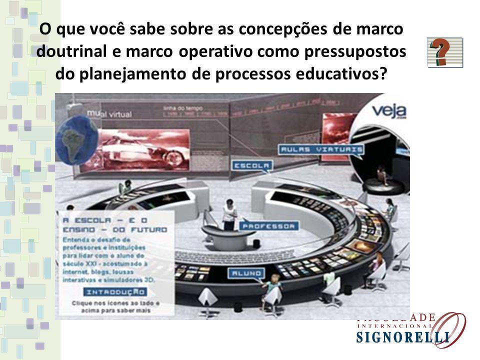 O que você sabe sobre as concepções de marco doutrinal e marco operativo como pressupostos do planejamento de processos educativos