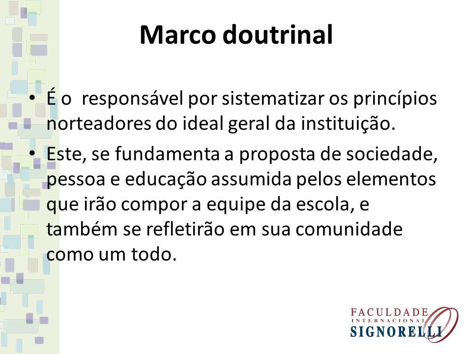 Marco doutrinal É o responsável por sistematizar os princípios norteadores do ideal geral da instituição.