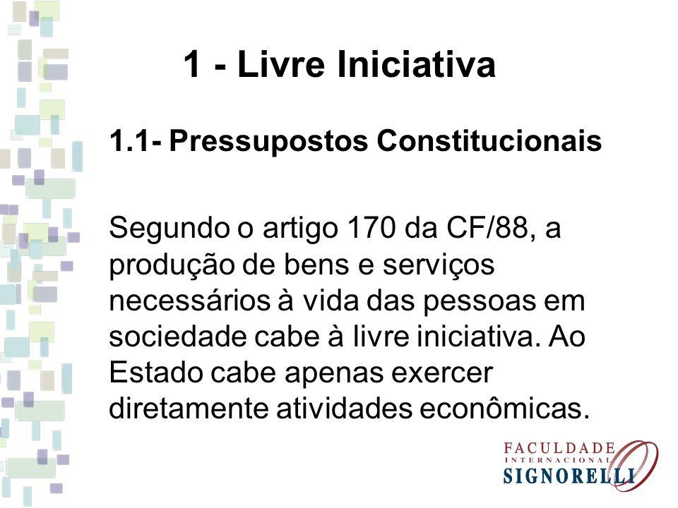 1 - Livre Iniciativa 1.1- Pressupostos Constitucionais