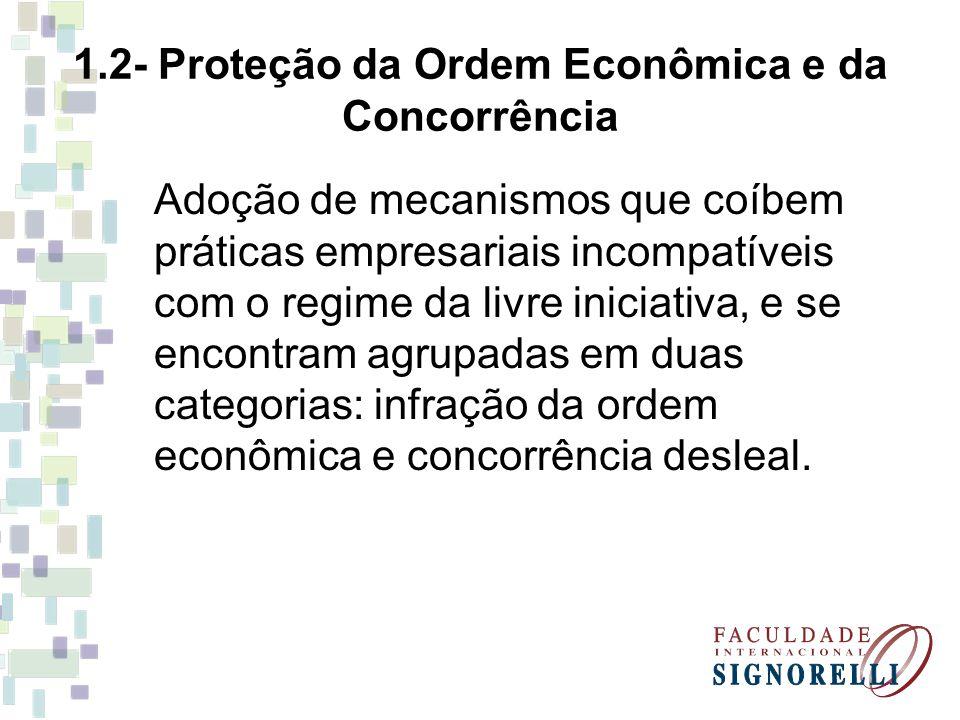 1.2- Proteção da Ordem Econômica e da Concorrência