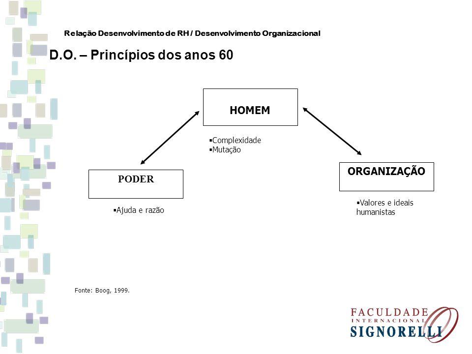 D.O. – Princípios dos anos 60