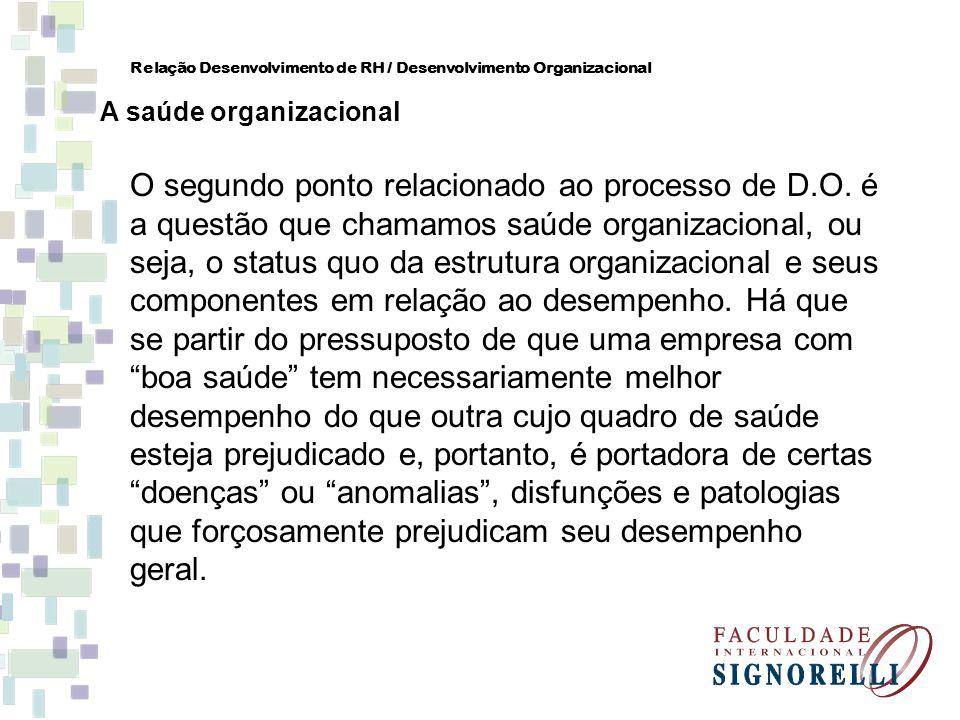 Relação Desenvolvimento de RH / Desenvolvimento Organizacional