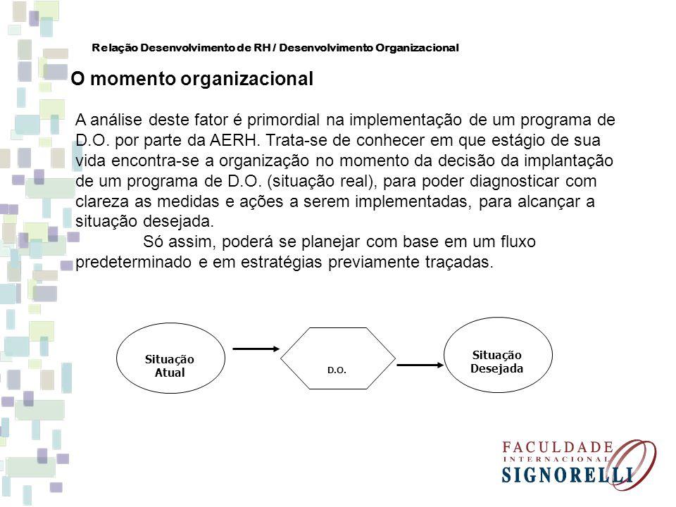 O momento organizacional