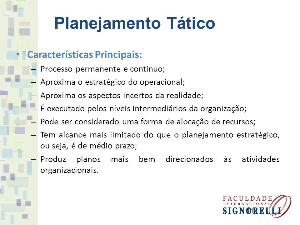 Planejamento Tático Características Principais:
