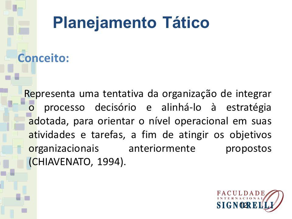 Planejamento Tático Conceito: