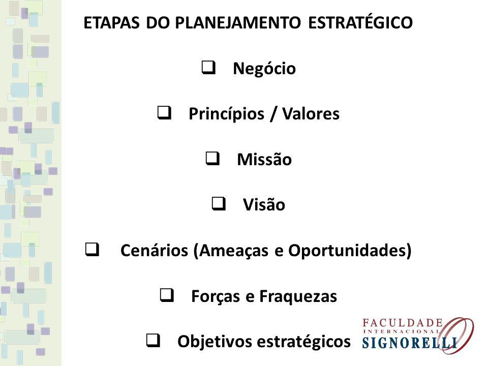ETAPAS DO PLANEJAMENTO ESTRATÉGICO Negócio Princípios / Valores Missão