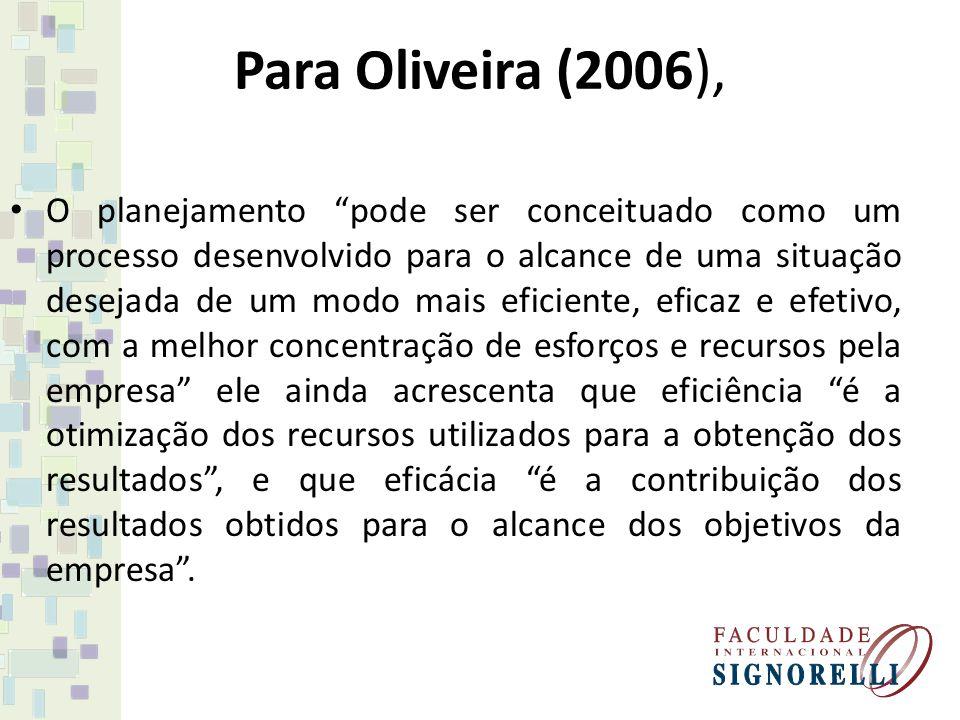 Para Oliveira (2006),