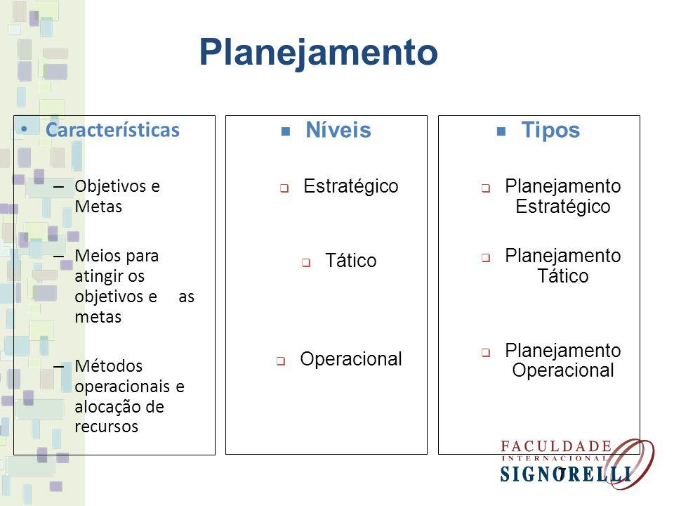 Planejamento Características Níveis Tipos Objetivos e Metas