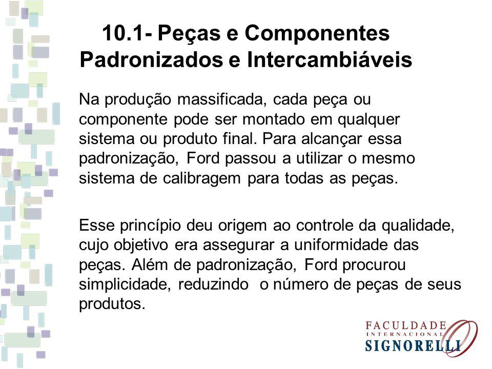 10.1- Peças e Componentes Padronizados e Intercambiáveis