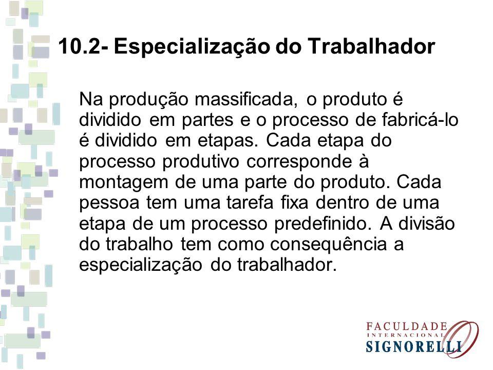 10.2- Especialização do Trabalhador