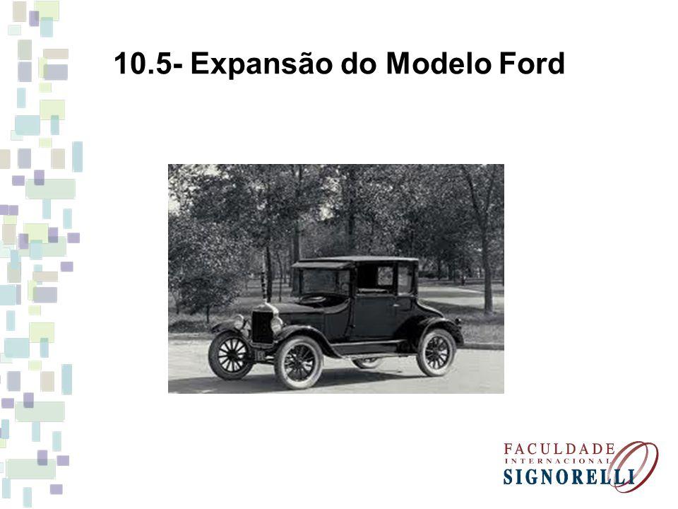 10.5- Expansão do Modelo Ford