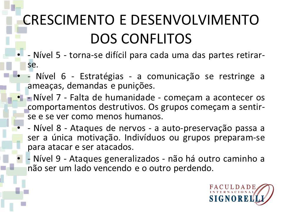 CRESCIMENTO E DESENVOLVIMENTO DOS CONFLITOS