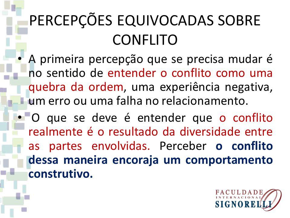 PERCEPÇÕES EQUIVOCADAS SOBRE CONFLITO