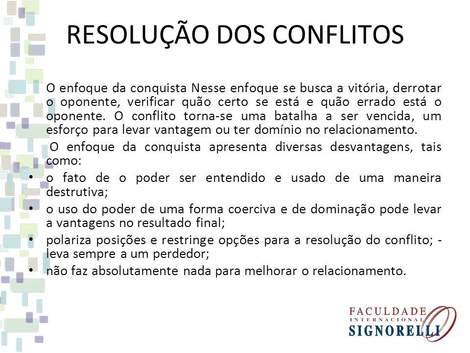 RESOLUÇÃO DOS CONFLITOS