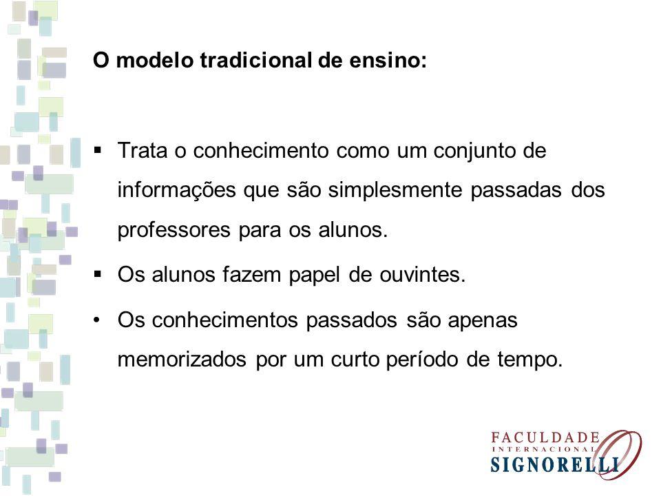 O modelo tradicional de ensino: