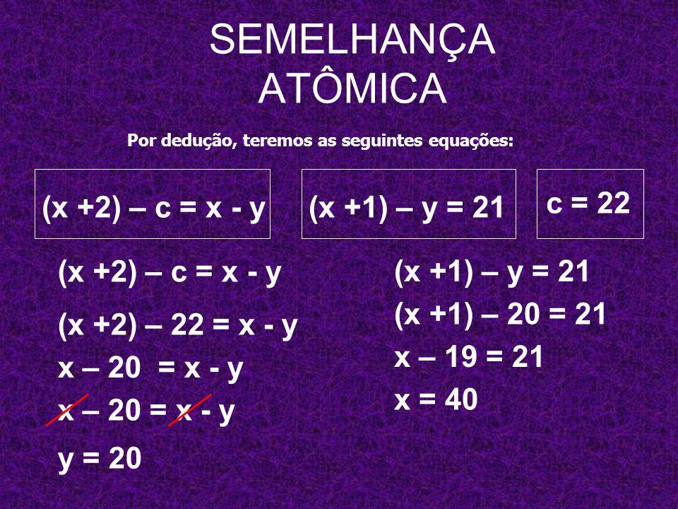 SEMELHANÇA ATÔMICA (x +2) – c = x - y (x +1) – y = 21 c = 22
