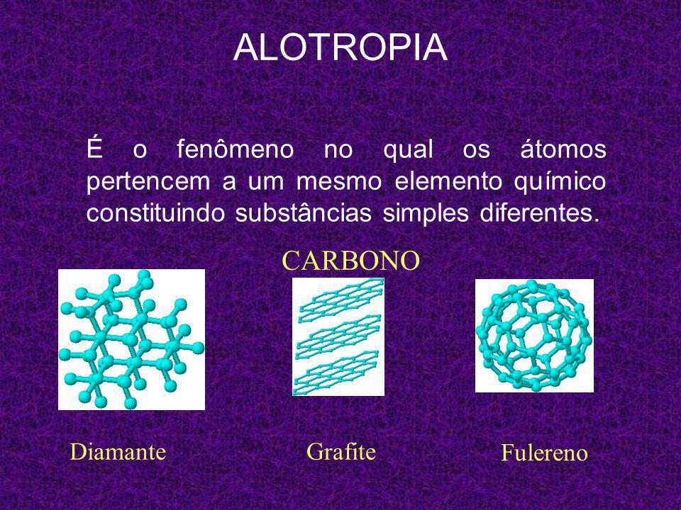 ALOTROPIA É o fenômeno no qual os átomos pertencem a um mesmo elemento químico constituindo substâncias simples diferentes.