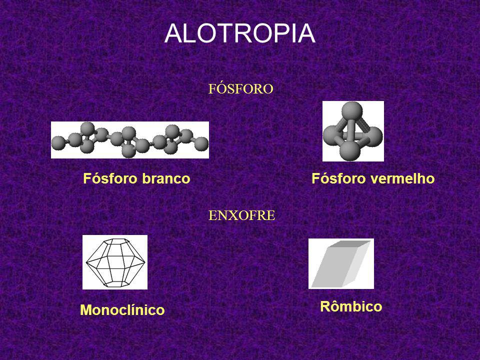 ALOTROPIA FÓSFORO Fósforo branco Fósforo vermelho ENXOFRE Rômbico