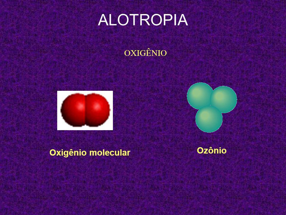 ALOTROPIA OXIGÊNIO Ozônio Oxigênio molecular