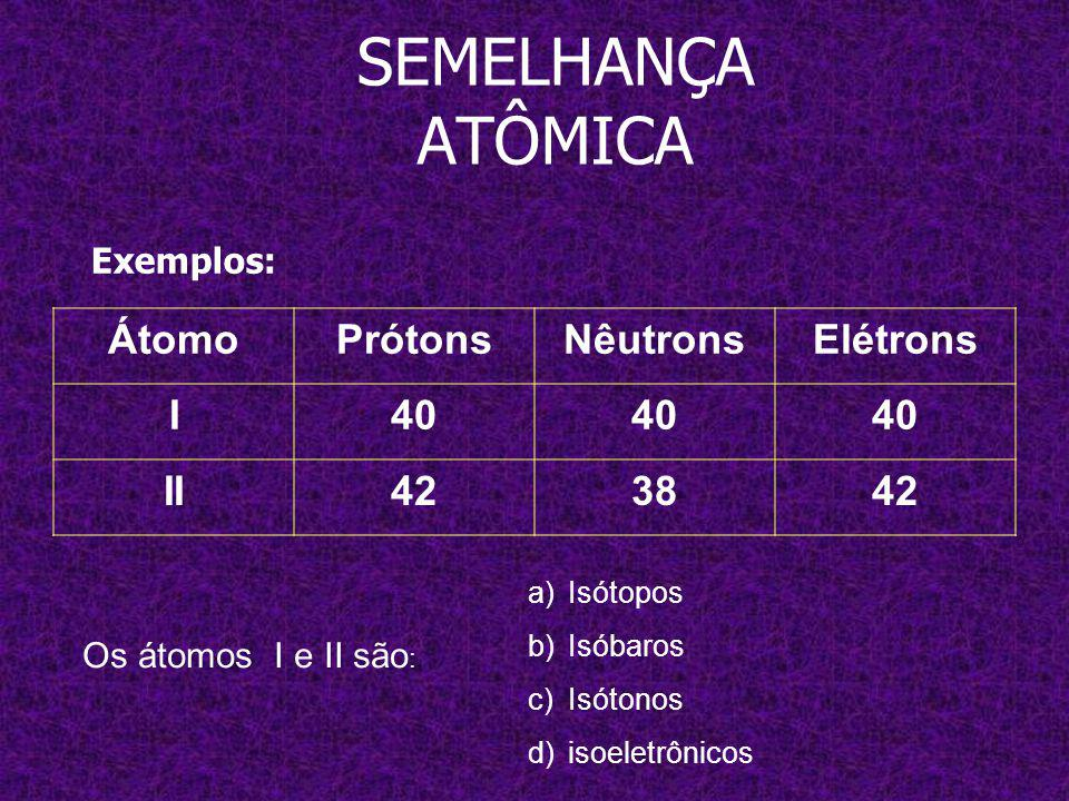 SEMELHANÇA ATÔMICA Átomo Prótons Nêutrons Elétrons I 40 II 42 38