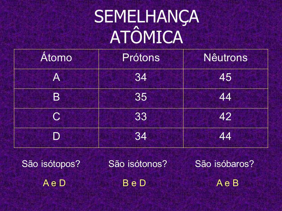 SEMELHANÇA ATÔMICA Átomo Prótons Nêutrons A 34 45 B 35 44 C 33 42 D