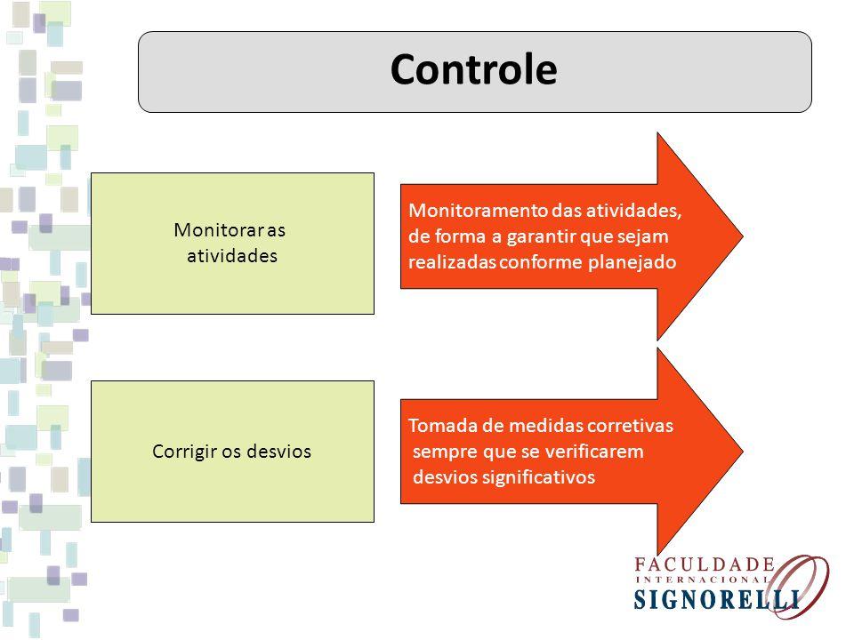 Controle Monitoramento das atividades, de forma a garantir que sejam